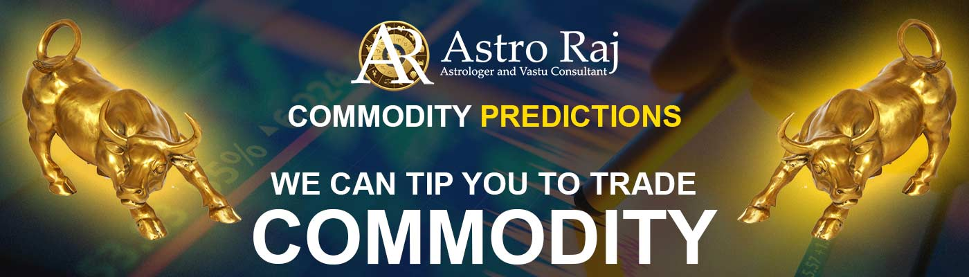 Commodity Market Prediction