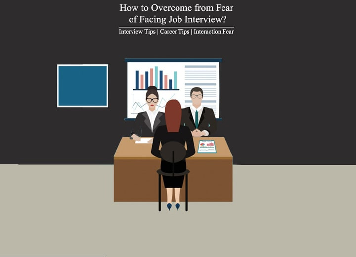 How Overcoming Your Interview Fears Can Help You Crack The Desired Job Interview