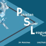 PSL-T20-Prediction