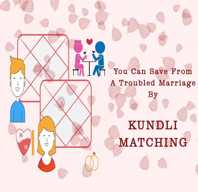 Why To Match Kundli