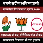 Astrological Predictions Rajasthan Assembly Election 2018