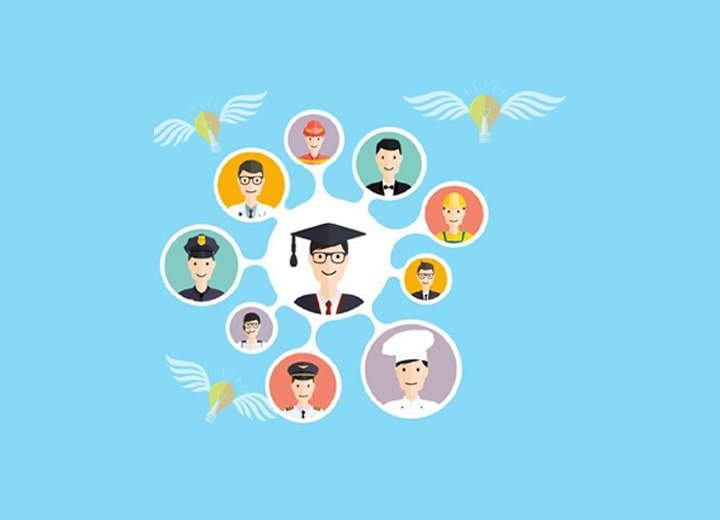 What is the Importance of Career Consultation? – Astro Raj