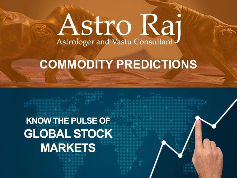 Commodity Predictions