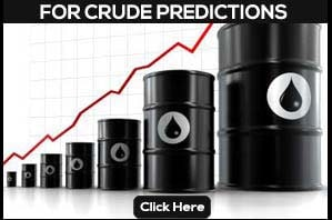 Crude Prediction