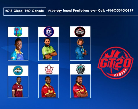 Global T20 Prediction