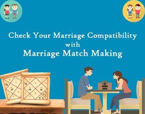 Match Making Astrology - Marriage Predictions with or